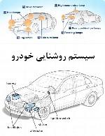 سیستم روشنایی خودرو