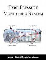 سیستم TPMS چیست ؟