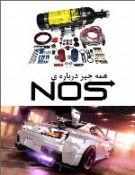 همه چیز در باره نحوه عملکرد نیتروژن اکسید در تقویت خودرو NOS