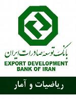 سوالات ریاضیات و آمار استخدامی بانک توسعه صادرات ایران