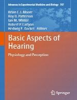 جنبه های اساسی شنوایی – فیزیولوژی و ادراکBasic Aspects of Hearing