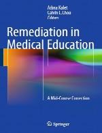 اصلاح در آموزش پزشکی – اصلاح اواسط دورهRemediation in Medical Education