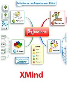ایکس مایند / XMind 7.5 Pro 3.6.50