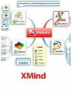 XMind 7.5 Pro 3.6.50