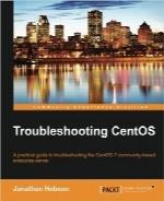 عیبیابی CentOSTroubleshooting CentOS