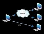 Folder Transfer 4.2.14.107 Enterprise