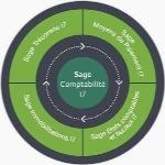 Sage 100C Comptabilite i7 v4.00