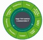 Sage 100C Gestion Commerciale i7 v4.00