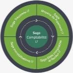 Sage 100C Comptabilite v5.00