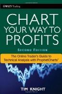 نمودار راه خود را برای سود : راهنمای آنلاین معامله گر به تجزیه و تحلیل فنی با ProphetCharts (ویلی بازرگانی)Chart Your Way To Profits: The Online Trader's Guide to Technical Analysis with ProphetCharts (Wiley Trading)